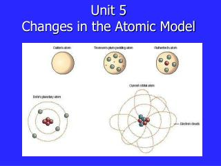Unit 5 Changes in the Atomic Model