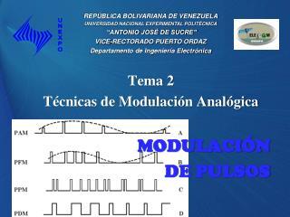 Tema 2 T cnicas de Modulaci n Anal gica  MODULACI N DE PULSOS