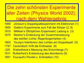 Die zehn schönsten Experimente aller Zeiten (Physics World 2002); nach dem Wahlergebnis