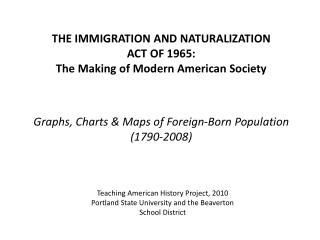 THE IMMIGRATION AND NATURALIZATION ACT OF 1965: The Making of Modern American Society