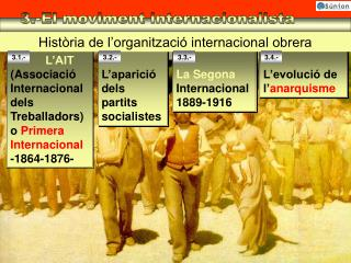 3.-El moviment internacionalista