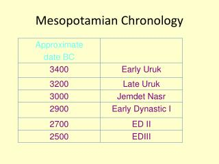 Mesopotamian Chronology