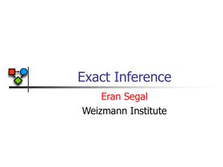 Exact Inference