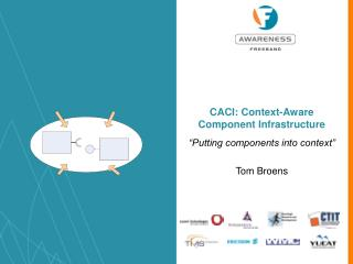 CACI: Context-Aware Component Infrastructure