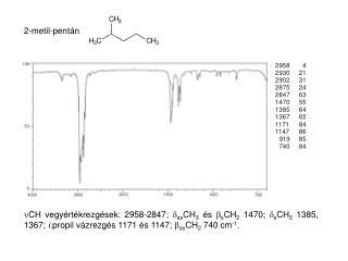 2-metil-pentán