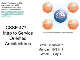 CSSE 477 � Intro to Service Oriented Architectures