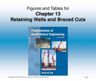 Figures and Tables for Chapter 13 Retaining Walls and Braced Cuts