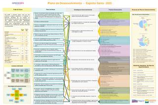 9. Universalizar os serviços de saneamento até 2025 (água, esgoto e lixo adequadamente disposto)