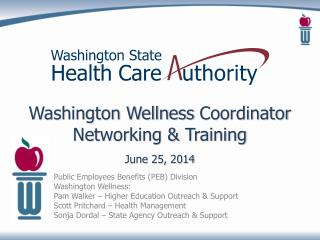 Washington Wellness  Coordinator  Networking & Training June 25,  2014