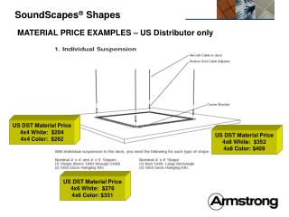 MATERIAL PRICE EXAMPLES – US Distributor only