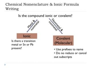 Chemical Nomenclature & Ionic Formula Writing
