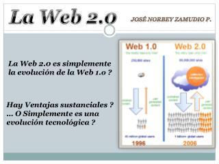 José Norbey Zamudio P.