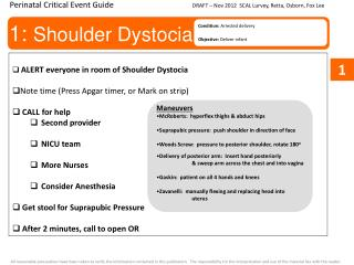 1:  Shoulder Dystocia