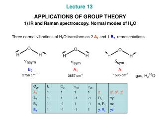 Lecture 13  APPLICATIONS OF GROUP THEORY 1) IR and Raman spectroscopy. Normal modes of H 2 O