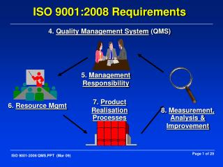 6.  Resource Mgmt