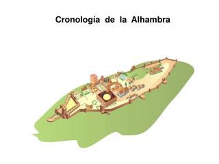 Cronología  de  la  Alhambra