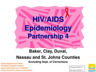 HIV/AIDS Epidemiology Partnership 4