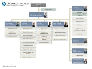 Registrering och informationshantering
