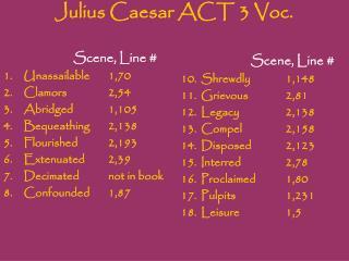 Julius Caesar ACT 3 Voc.