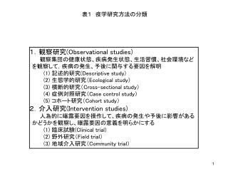 表1 疫学研究方法の分類