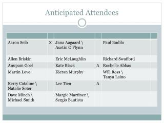 Anticipated Attendees