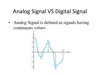 Analog Signal VS Digital Signal