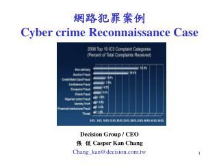 網路犯罪案例 Cyber crimeReconnaissance Case
