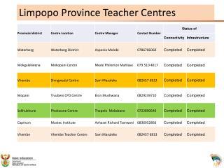 Limpopo Province Teacher Centres
