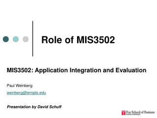 Role of MIS3502