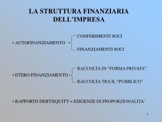 LA STRUTTURA FINANZIARIA DELL'IMPRESA