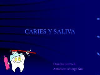 CARIES Y SALIVA