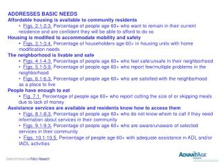 ADDRESSES BASIC NEEDS Affordable housing is available to community residents
