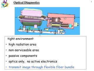Optical Diagnostics
