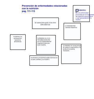 Prevención de enfermedades relacionadas con la nutrición  pag. 111-113