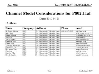 Channel Model Considerations for P802.11af