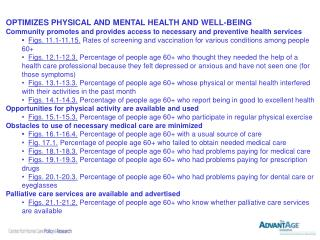 OPTIMIZES PHYSICAL AND MENTAL HEALTH AND WELL-BEING