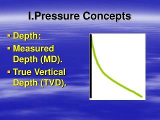 I.Pressure Concepts