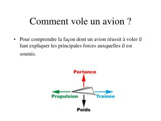 Comment vole un avion ?