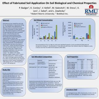 Effect of Fabricated Soil Application On Soil Biological and Chemical Properties