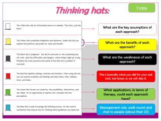 Thinking hats: