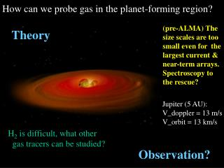 How can we probe gas in the planet-forming region?
