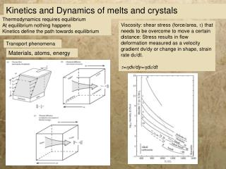 Kinetics and Dynamics of melts and crystals