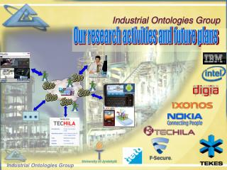 Industrial Ontologies Group