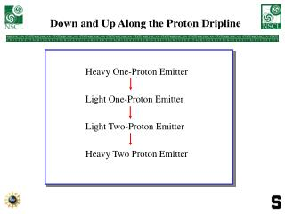 Down and Up Along the Proton Dripline