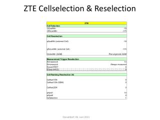 ZTE  Cellselection  &  Reselection