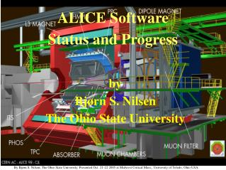 ALICE Software Status and Progress