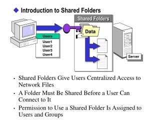 Shared Folders Give Users Centralized Access to Network FilesA Folder Must Be Shared Before a User Can Connect to ItPerm