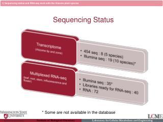 Sequencing Status