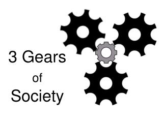 3 Gears  of  Society