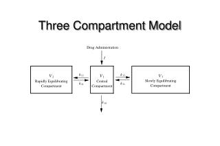 Three Compartment Model